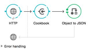 Anypoint Connector DevKit Tutorial   MuleSoft Documentation