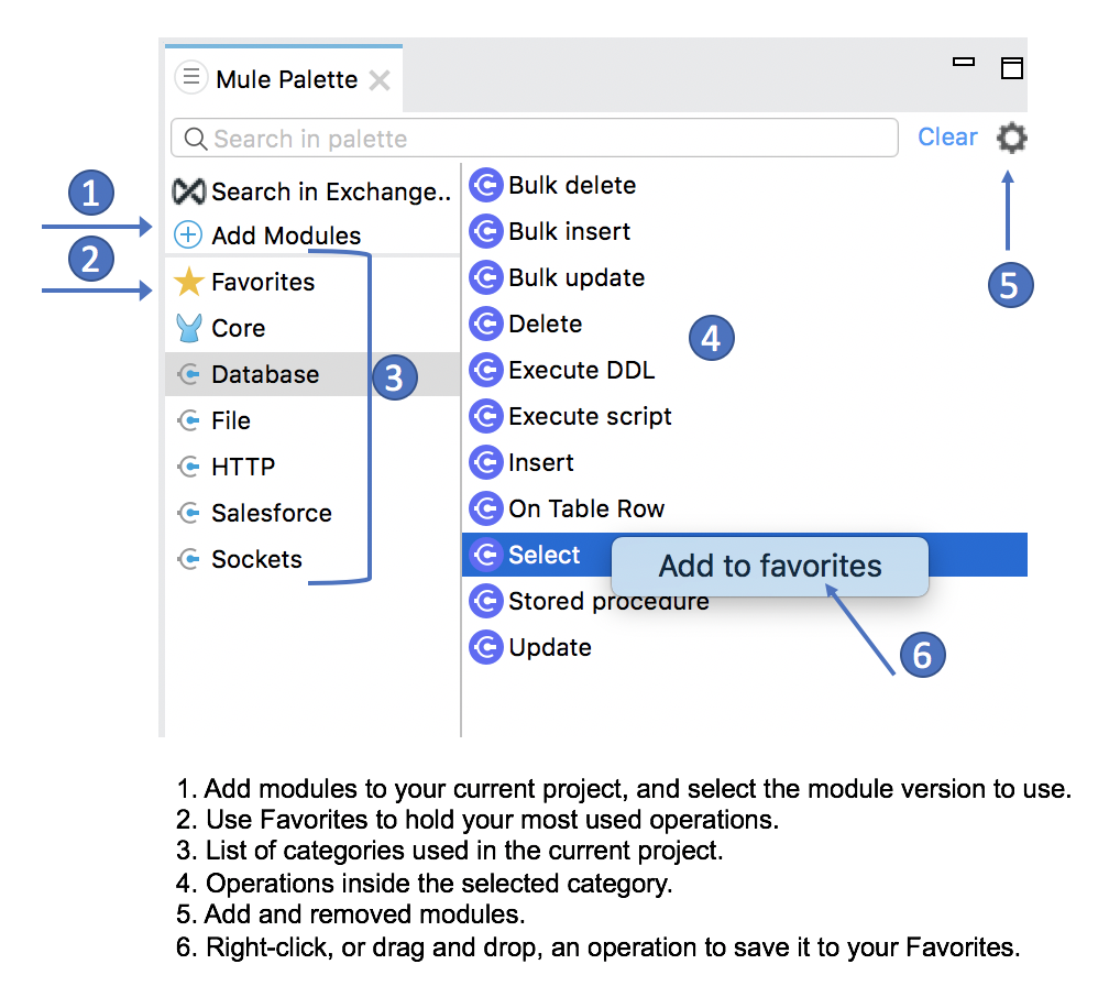 Introduction To Mule 4 Studio 7 Mulesoft Documentation On The Block Diagram Right Click Physical Channel Constant And Versions Of Connectors Your Project Which Makes Palette Specific As A Result You No Longer Have See Or Modules