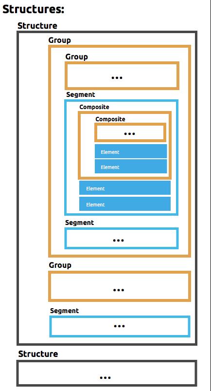 Flat File Schemas | MuleSoft Documentation