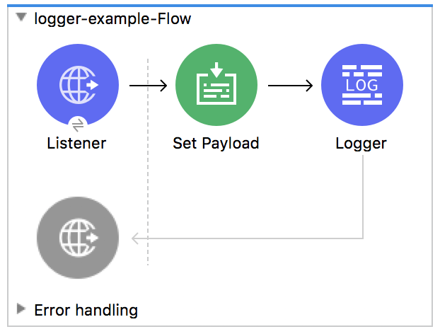 Logger Component | MuleSoft Documentation