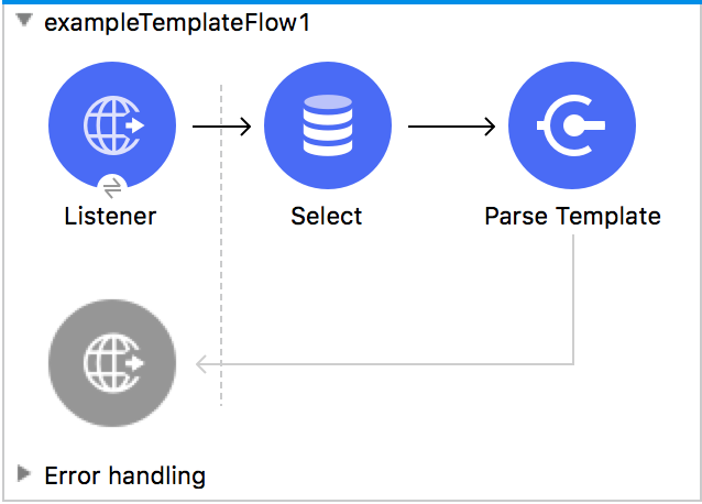Parse Template Reference | MuleSoft Documentation